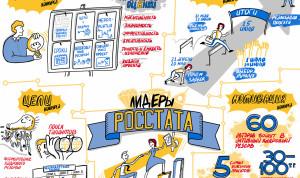 Открыто голосование за лучший проект участников конкурса «Лидеры Росстата-2020»