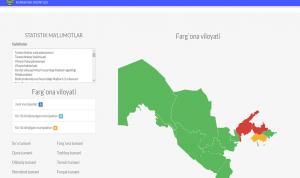 Жители Узбекистана могут сообщить о взяточничестве на специальном сайте